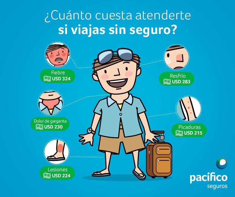 Info viajes
